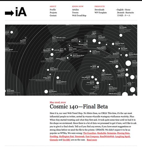 Information Architectures