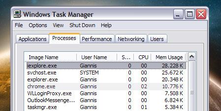 Η επιβάρυνση του συστήματος από τους δύο browsers